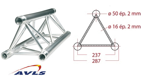 Structure triangle alu ASD Structure triangulaire 1 m
