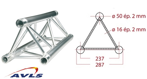 Structure triangle alu ASD Structure triangulaire 2,5 m