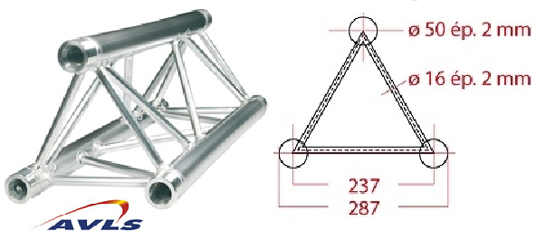 Structure triangle alu ASD Structure triangulaire 3 m